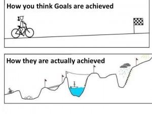 Success/goal path