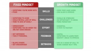 fixedgrowthmindset