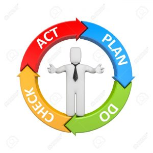 19785997-business-concept-isolated-on-white-stock-photo-plan-cycle-pdca